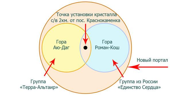 cxema_ustanovki_kristalla