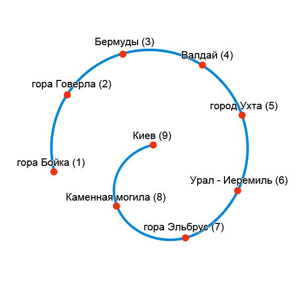 plan-shema