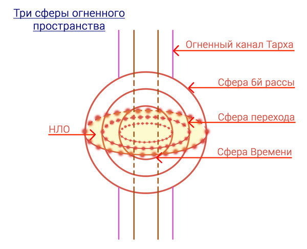 3_sfery_nekrasov